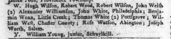 - W. Hugh Wilfon, Robert Wood, Robert Wilfon,...