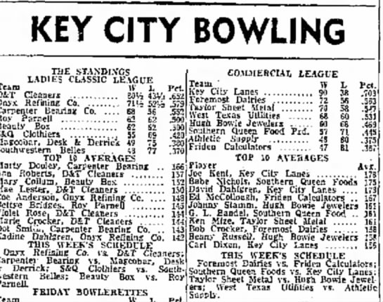 Key City Bowling 