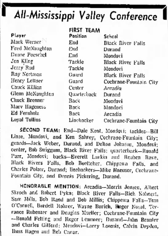 Jon Kling All-Mississippi Valley Conference First Team - 15 November 1960 - AH-Mississippi Valley Conference I Player JIark...