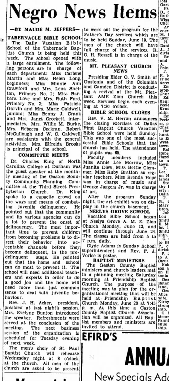 Negro News Items