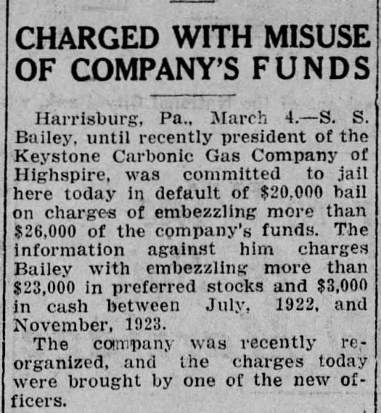 Keystone Carbonic Gas reorg 1924 - CHARGED WITH MISUSE OF COMPANY'S FUNDS...