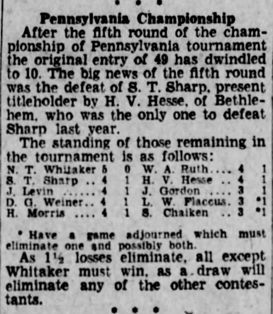 S. T. Sharp, N. T. Whitaker - Pennsylvania Championship After the fifth round...