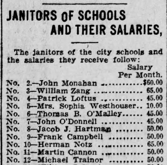 Jacob Hartman Sr- Salary - JANITORS OF SCHOOLS AND THEIR SALARIES, . The...