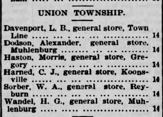 Dodson 2 Apr 1897 - I 1 UNION TOWNSHIP. Davenport, L. B.. general...