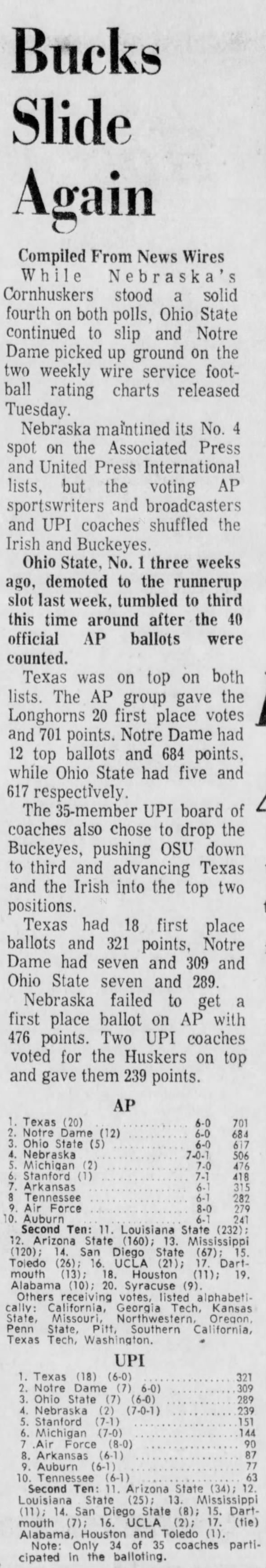 1970.11 College football polls, post-Colorado