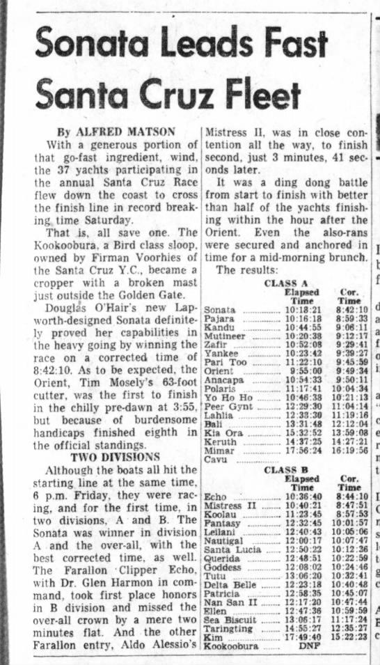 7 Sept 1959 Daily Ind Jnl Goddess Race Result - Santa Cruz - Sonata Leads Fast Santa Cruz Fleet By ALFRED...