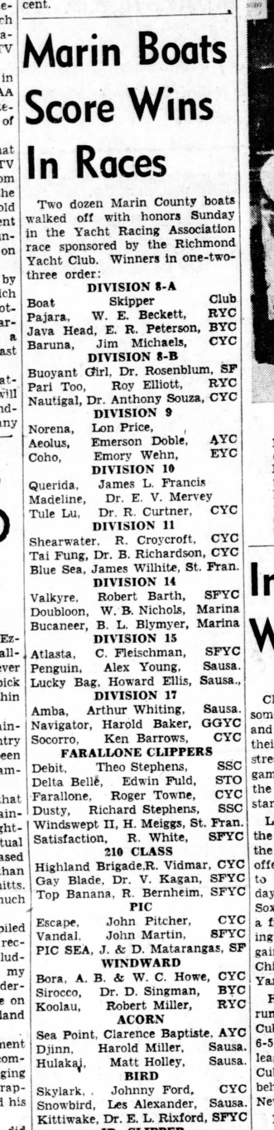 "15 Jun 1954 Daily Ind Jnl ""Marin Boats Score Wins in Races"""
