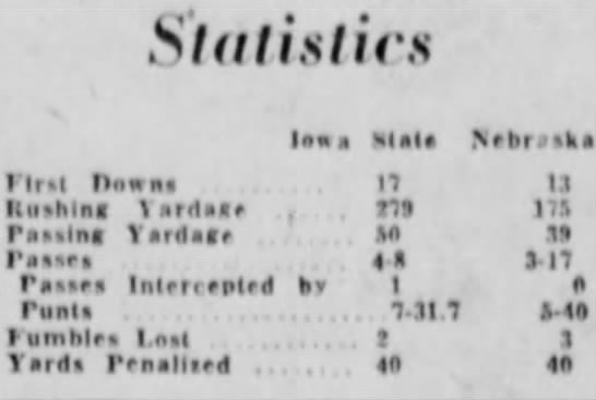 1957 Nebraska-Iowa State team stats - Stitllslirs I««« «ilal« Nrlir.>«lia I If »1 On«...
