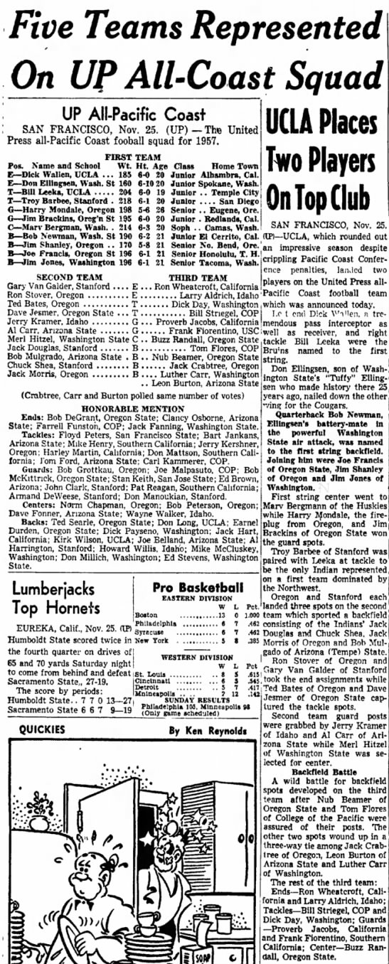 1957 UP All-PCC football team - Five Teams Represented On UP All-Coast UCLA...