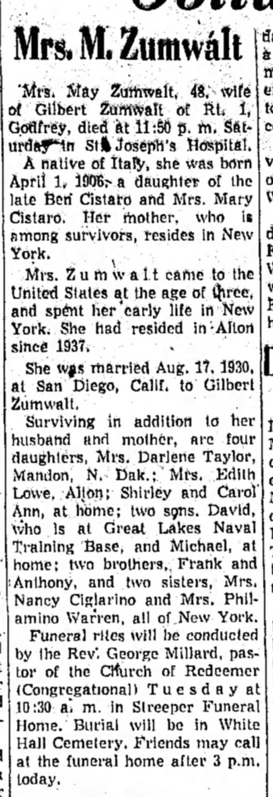 - h Mrs. M, Zunnvalt 'Mrs. May Eufhwalt, 48, wife...