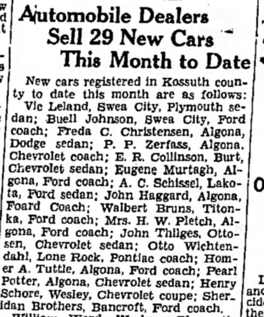 """- Automobile Dealers Sell 29 New Car* """" This..."""