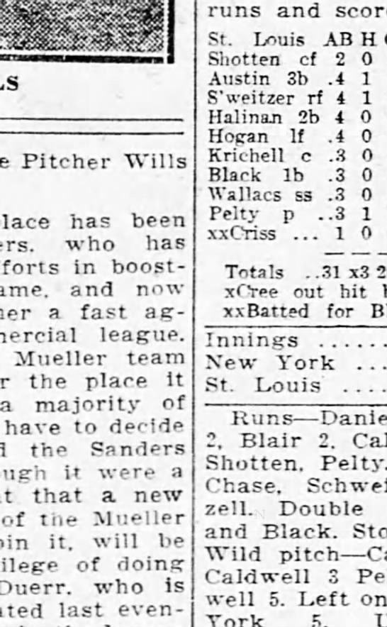 - Pitcher Wills place has been who has efforts in...