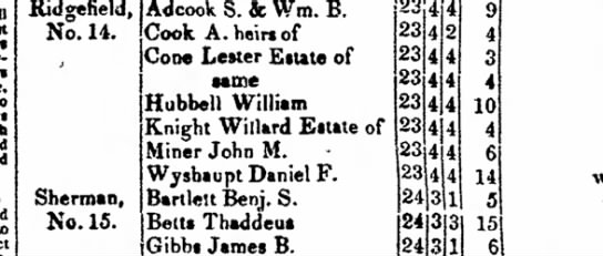 Property Owned by William Hubbell (Fr of John B. Hubbell) in Norwalk, Ohio 1848 - an put nar- war with an'd to Ridgefield, No....