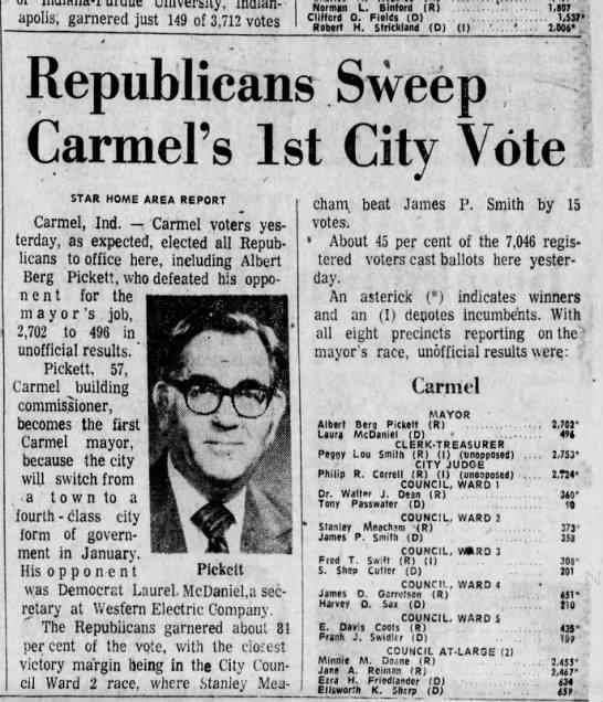 Carmel, first city election, Nov 5, 1975 -