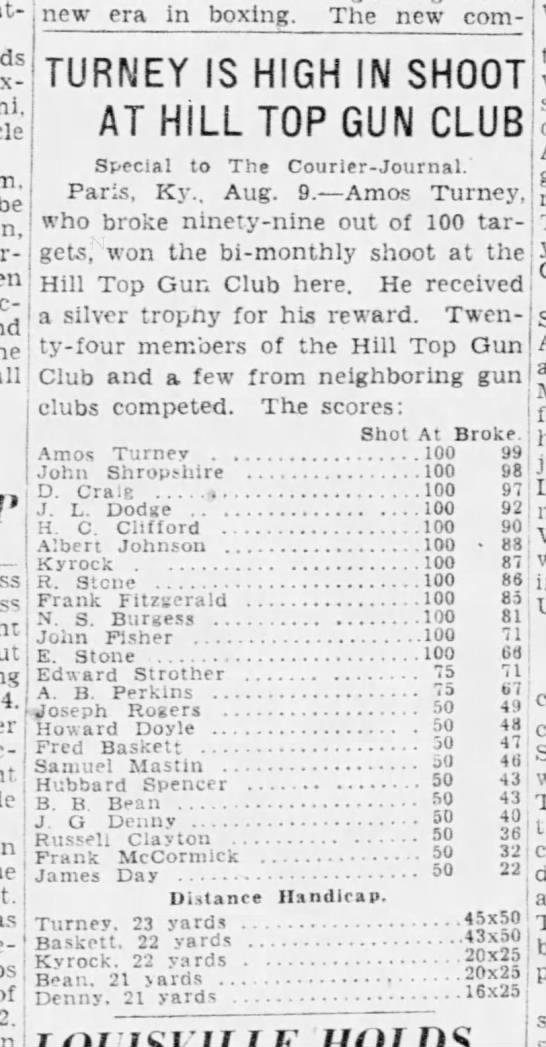 1929 Amos Turney trap award -
