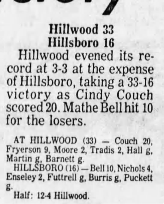 Cindy Couch, basketball, Tennessean, 8 Dec 1976, page 34, Wed -