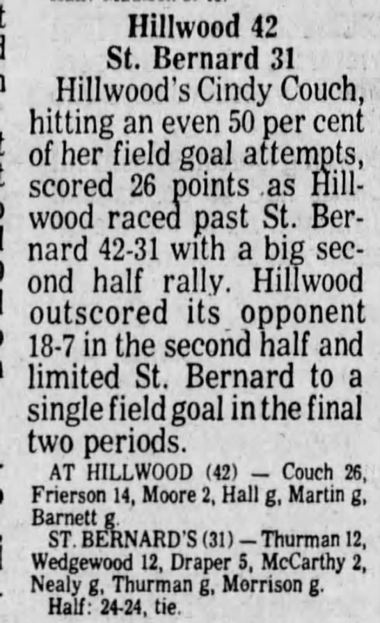 Cindy Couch, basketball, Tennessean, 5 Jan 1977, page 24, Wed -