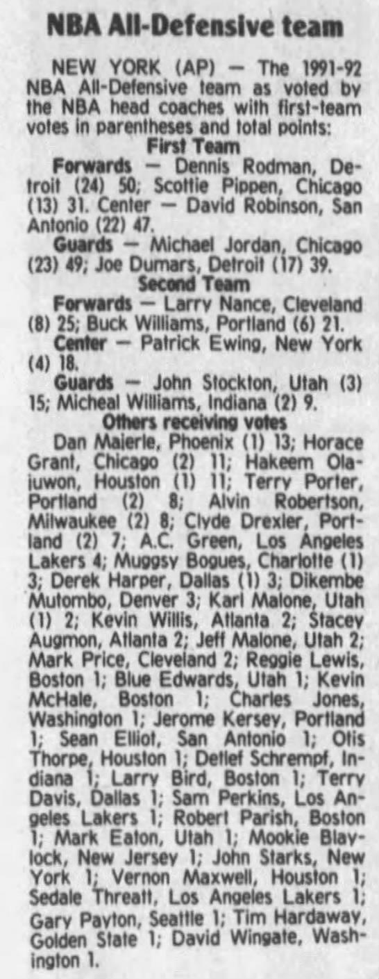1992 NBA All-Defensive Team voting (Maximum points: 52) -