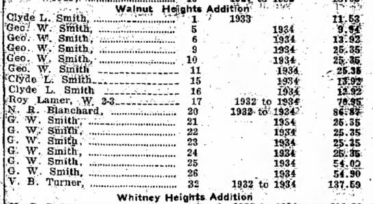 Walnut Heights Addition 1934 -
