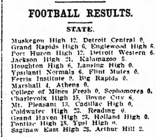 Football Results -