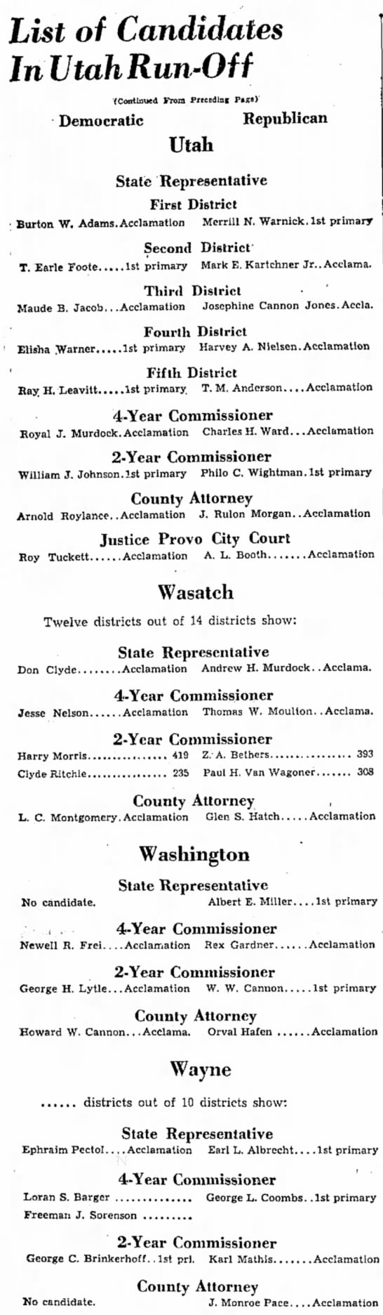 2 Oct 1940 List of Candidates in Utah Run-Off George C Brinkerhoff 2 Year Commissioner -