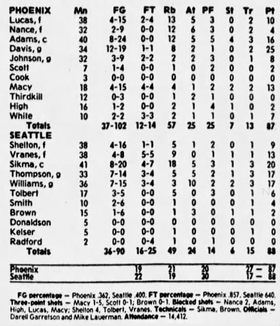 Phoenix Suns at Seattle SuperSonics, December 26, 1982 -