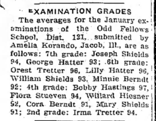 Flora Stueven - txAMINATION GHADES The averages for the January...