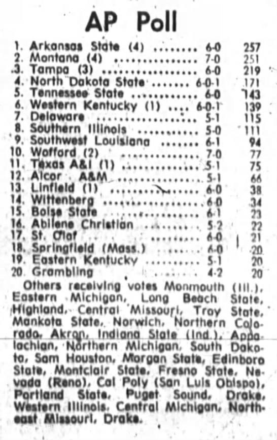 Poll 1970 1029 Small AP -