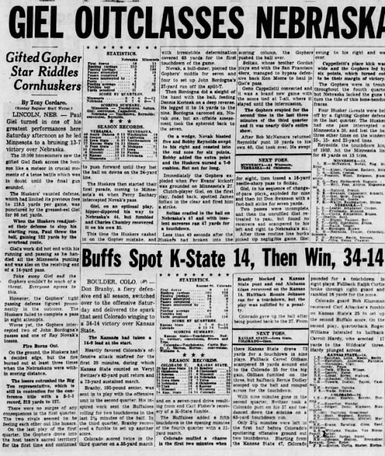 1952 Nebraska-Minnesota football Register -