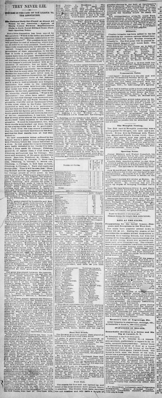Review of the Year 1886 in Baseball, National League vs. American Association -
