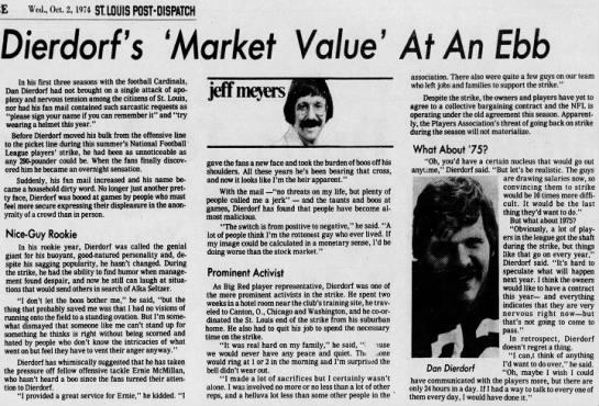 Dierdorf's 'Market Value' At An Ebb -