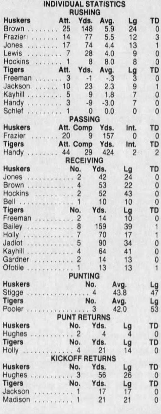 1992 Nebraska-Missouri individual stats -