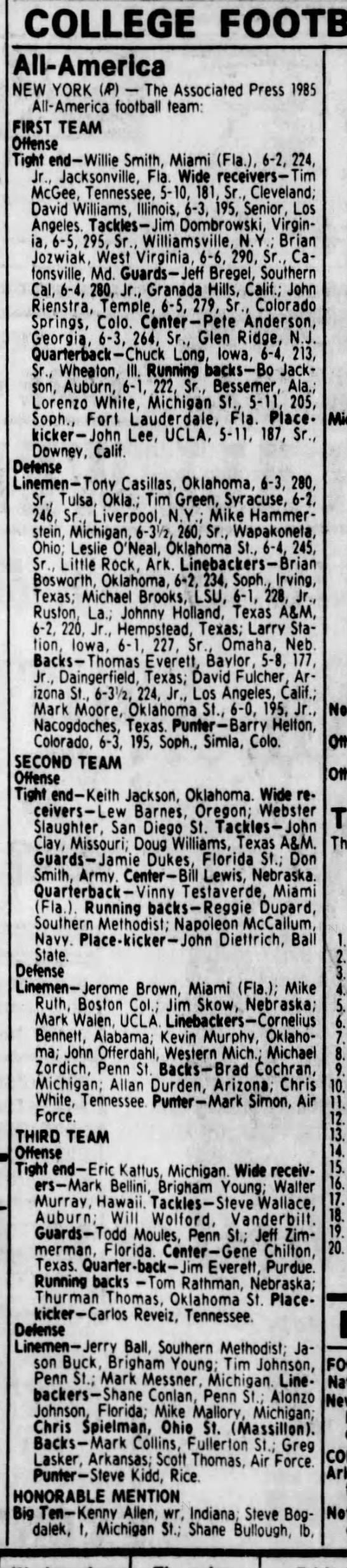 1985 Associated Press All-America football team -