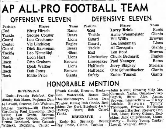 AP All-Pro Football Team -