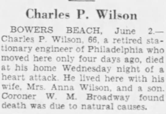 - Charles P. Wil BOWERS BEACH, June 2. Charles P....
