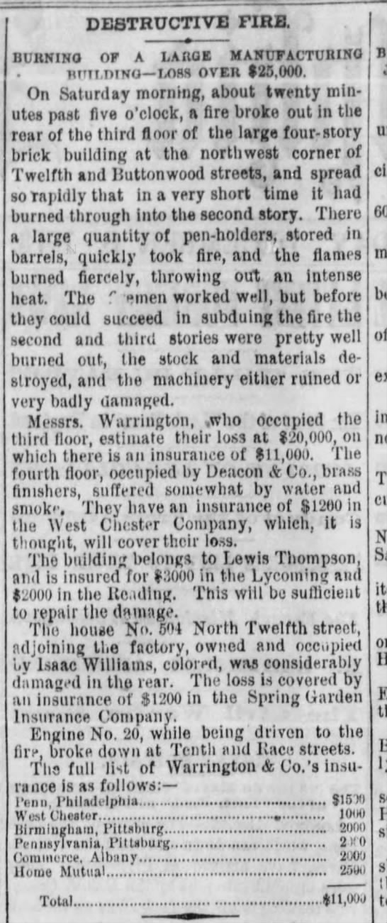 1873 - Warrington & Co. another fire, loss of $20,000 of which $11,000 insured -