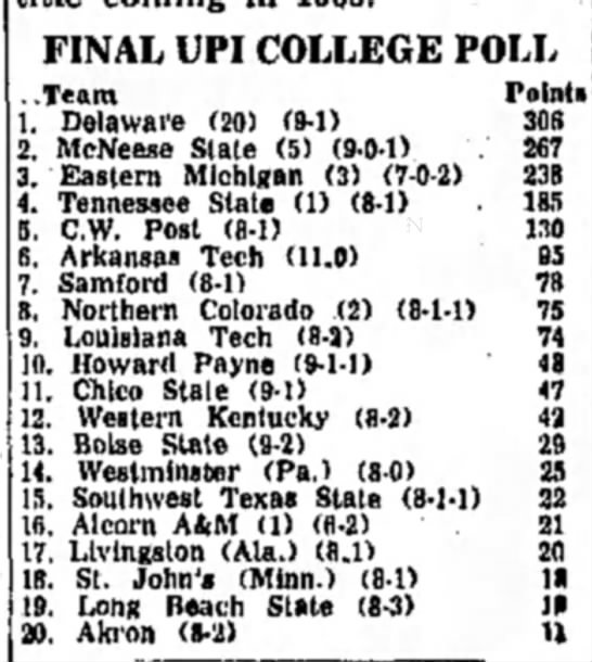 Poll 1971 1126 Small UPI Final -