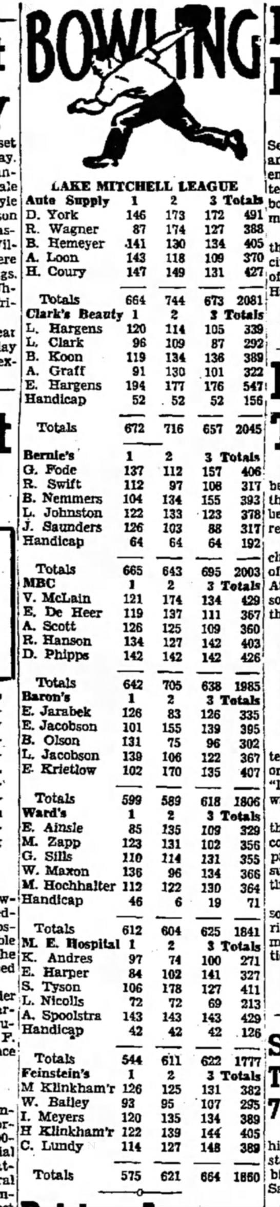 Spoolstra, A 19480202 Article North Dakota; Bowling Scores -