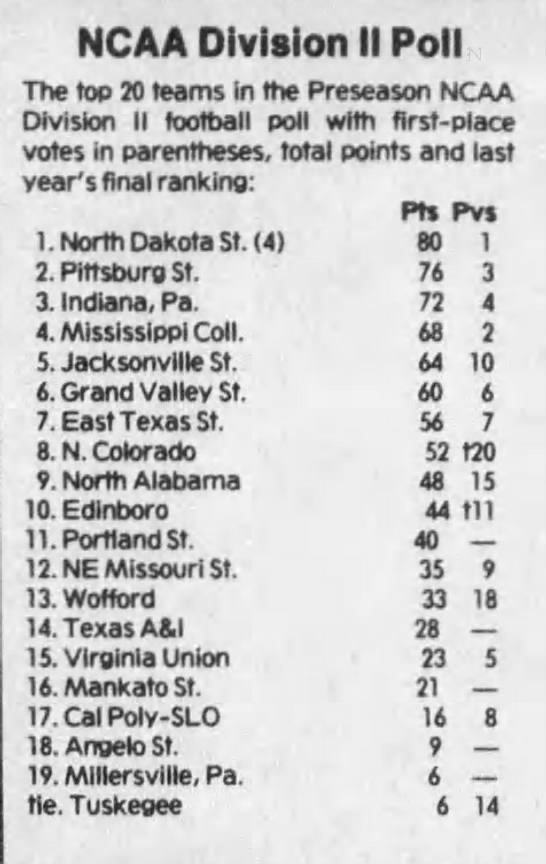Poll 1991 0828 II Preseason -
