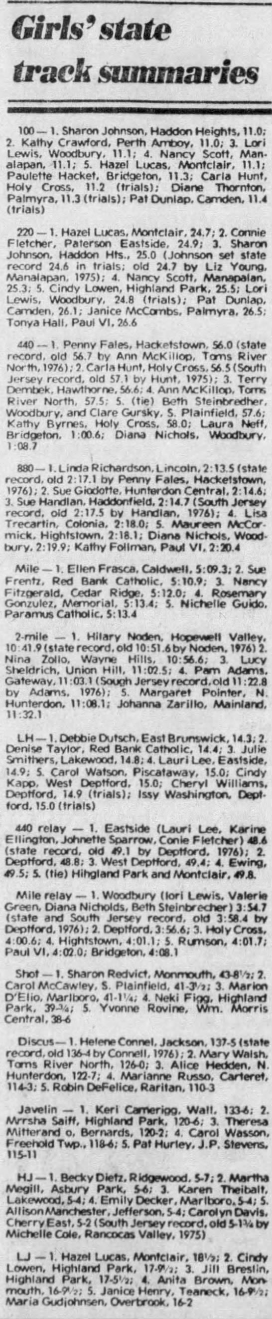 1976 Outdoor Girls All-Groups Results - Newspapers com