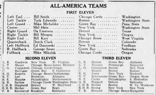 Green Bay Press-Gazette 1935 All-Pro Teams -