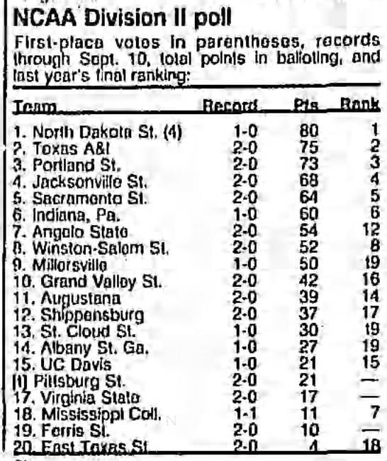 Poll 1989 0912 II -