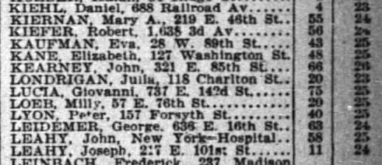 Obit. 4 my Great-Granddad