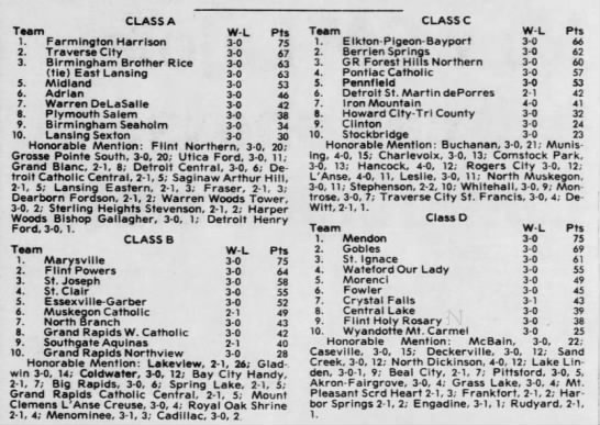 AP FB Poll 9.27.1983 -