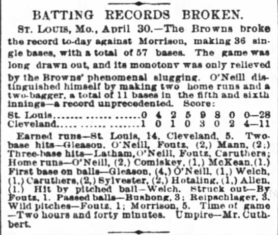 Batting Records Broken -