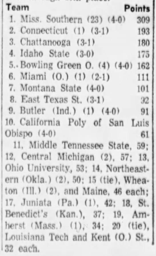 Poll 1958 1016 Small UPI -