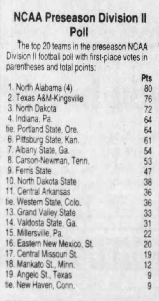 Poll 1995 0823 II Preseason -