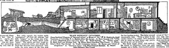 Black Messiah's Catacombs - The Journal News