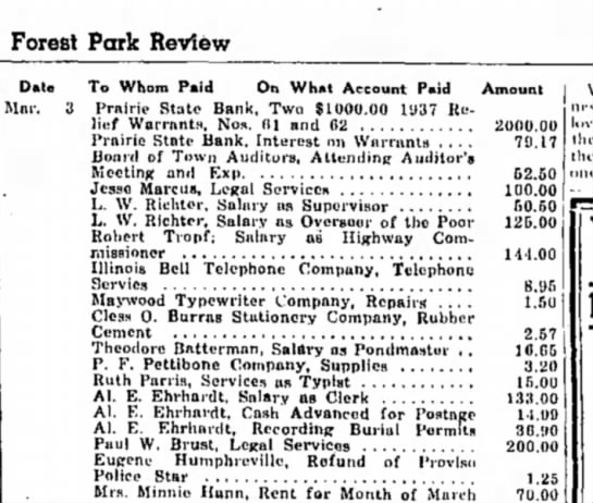Forest Park IL Review, April 7. 1939, Theodore Batterman salary -