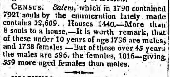 1810 Census results for Salem, Mass -